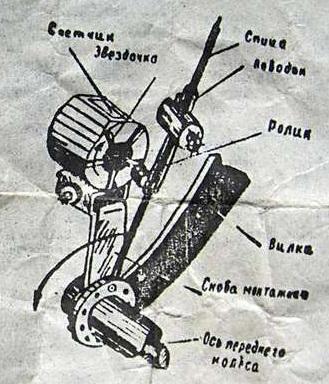 How to Install Vintage Analog Mechanical Bike Odometer User Manual